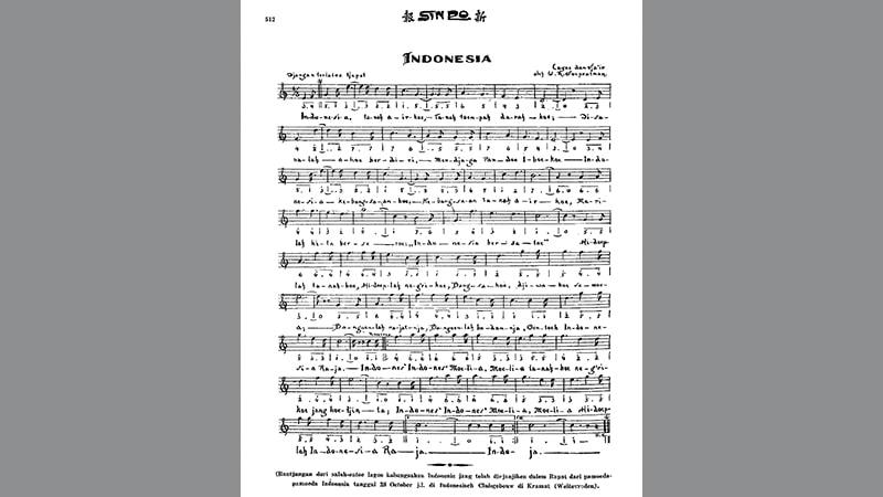 Biografi WR Supratman - Partitur Lagu Indonesia di Koran Sinpo